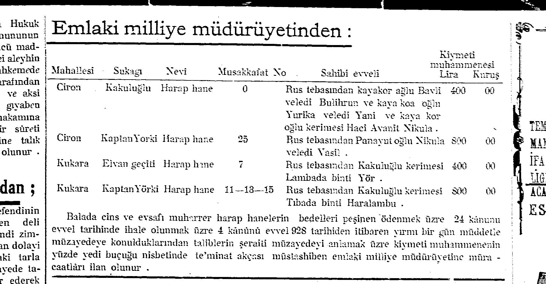 13Aralik1928